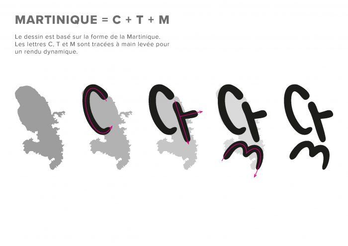 CTM-logo_presentation-JCR_Page_02